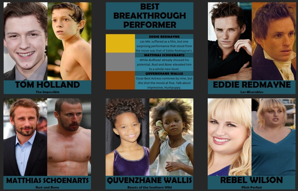 best breakthrough performer