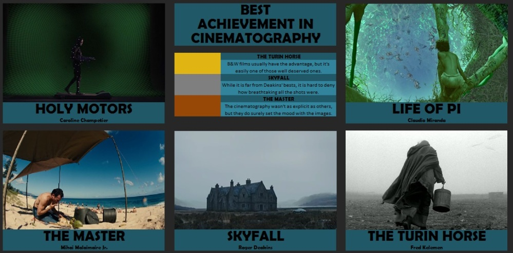 best cinematography