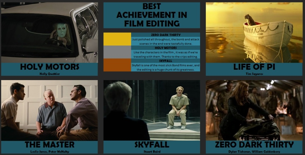best film editing