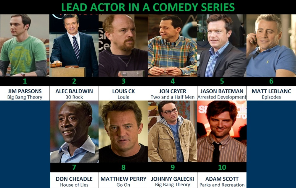 comedy lead actor
