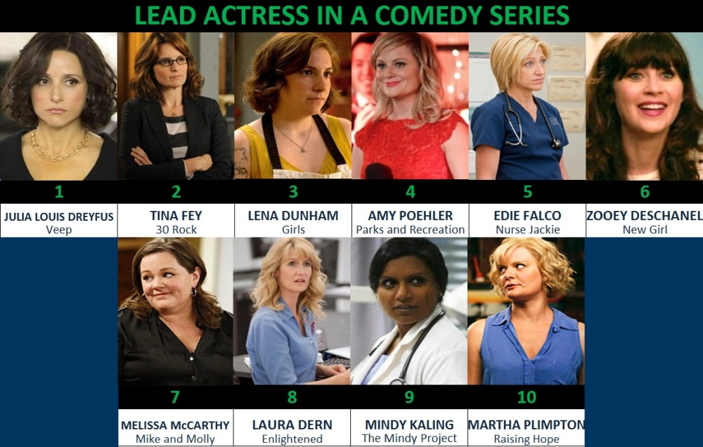 comedy lead actress