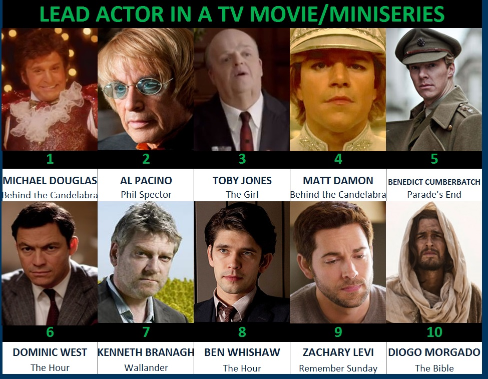 actor tv movie mini