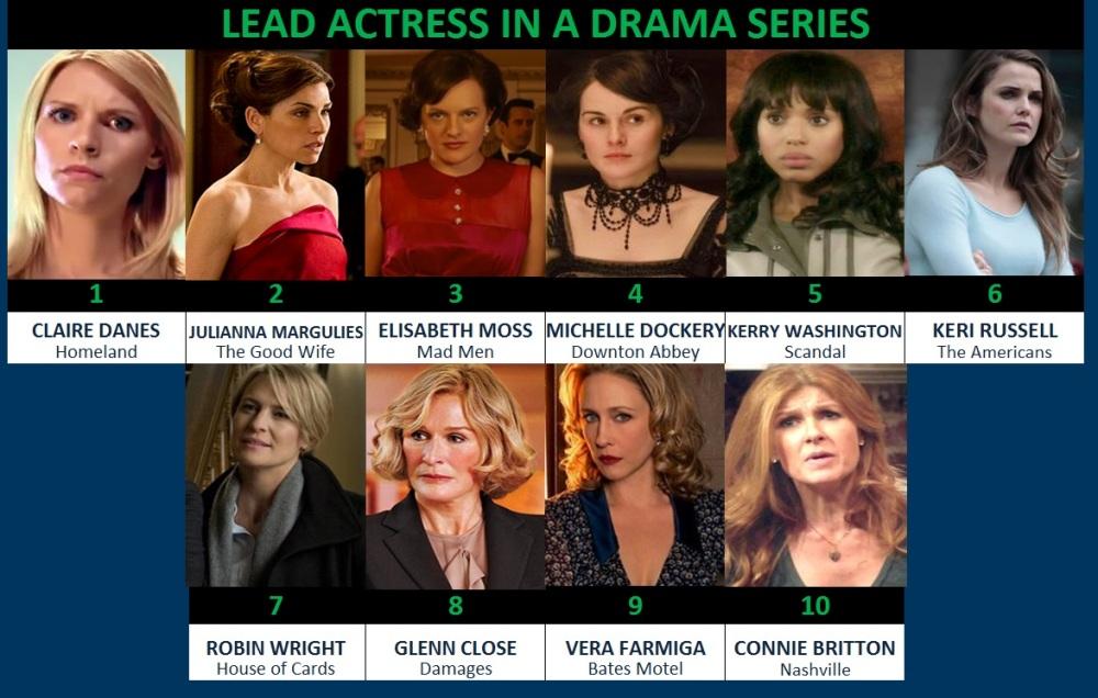 actress drama