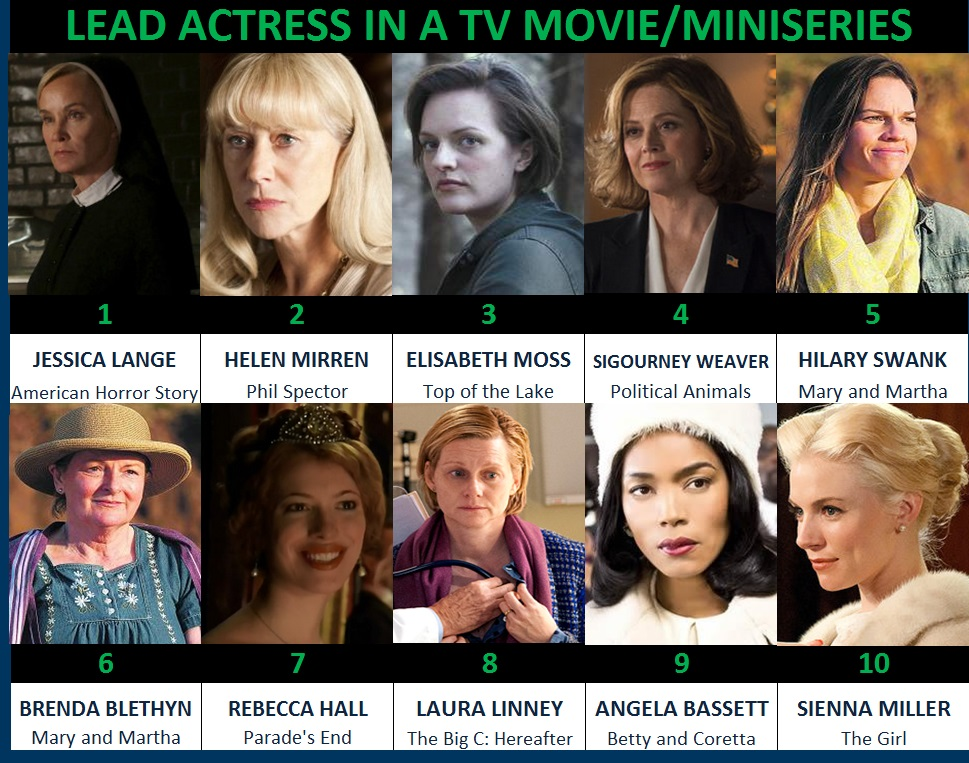 actress tv movie mini