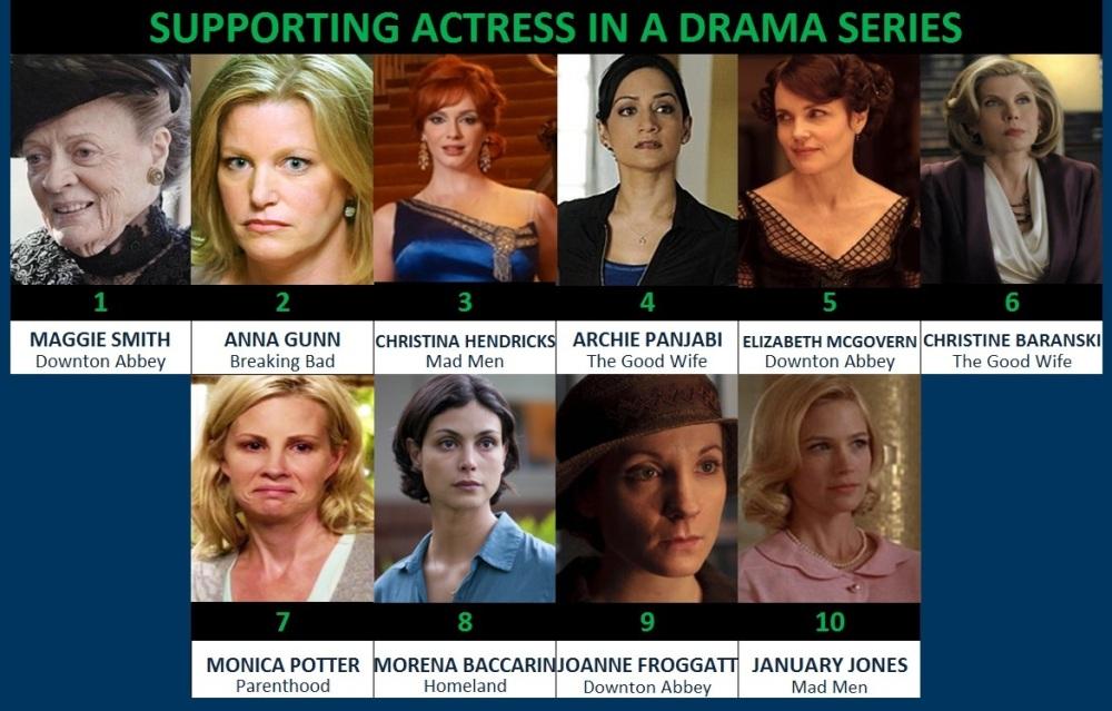 supp actress drama