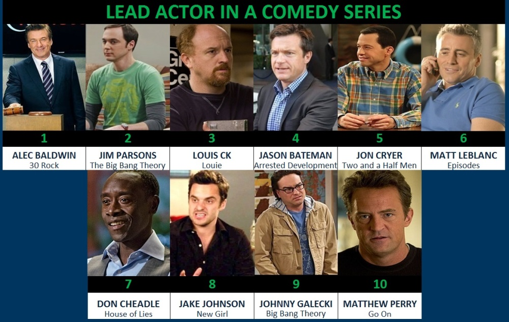 comedy actor