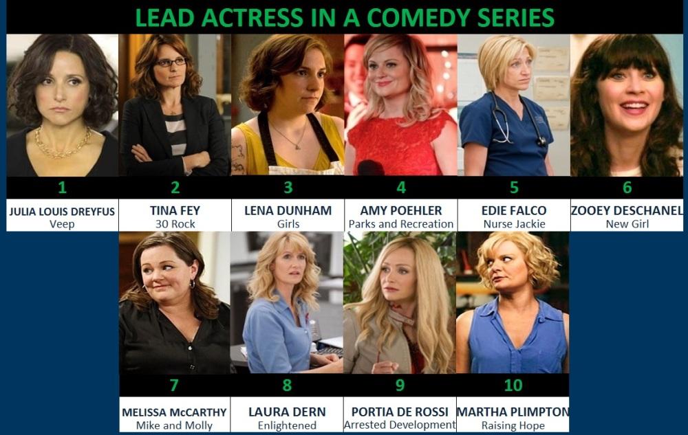 comedy actress