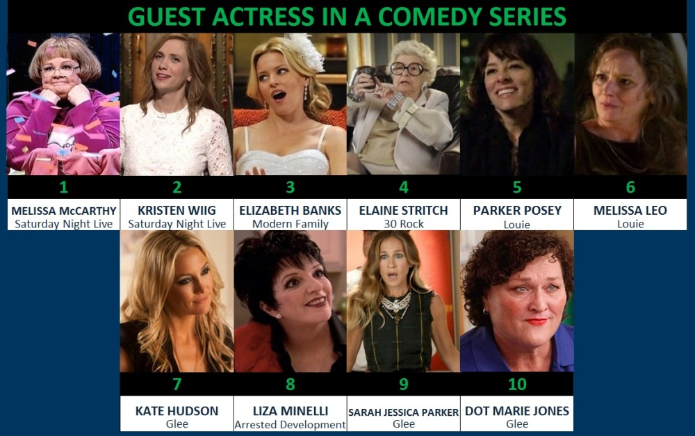 comedy guest actress