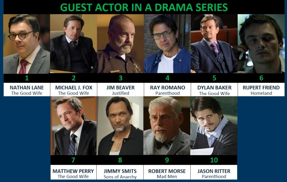 drama guest actor