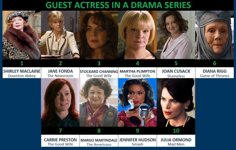 drama guest actress