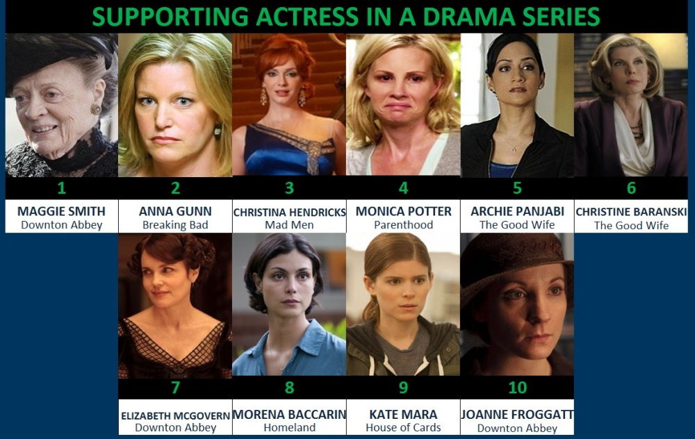 drama supp actress
