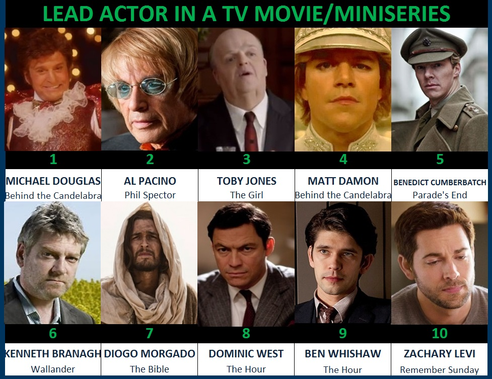 tv movie actor