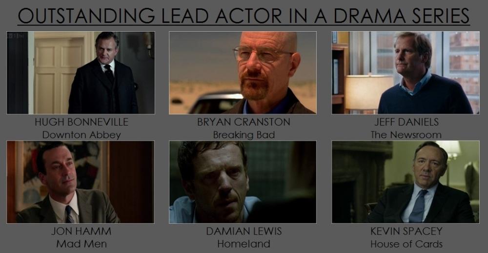 actor drama