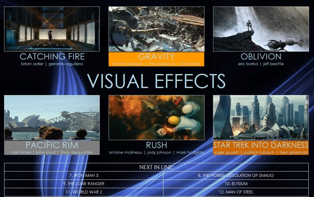 best visual effects