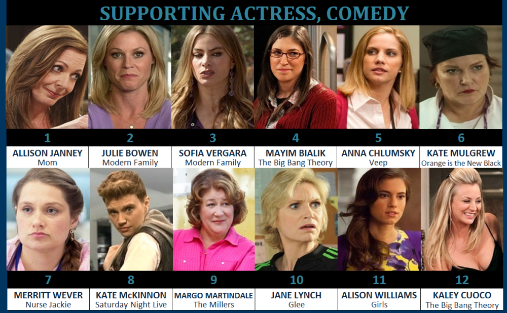 comedy supporting actress
