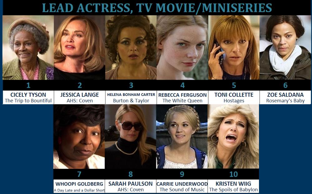 longform actress