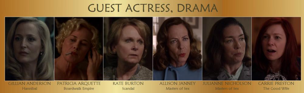 Guest Actress Drama