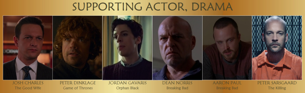 Supporting Actor Drama