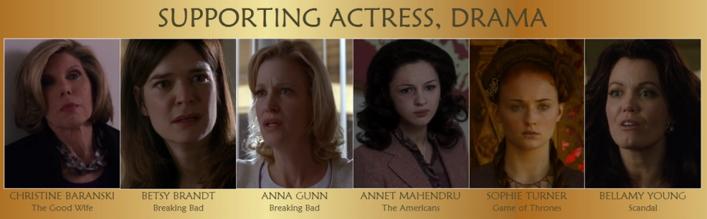 Supporting Actress Drama