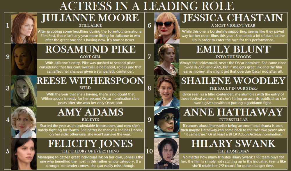 lead actress