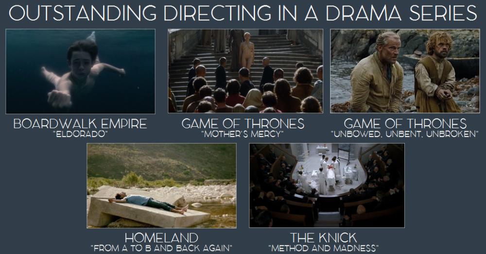 drama directing
