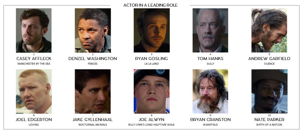 03-best-actor