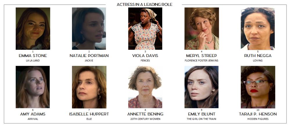 04-best-actress